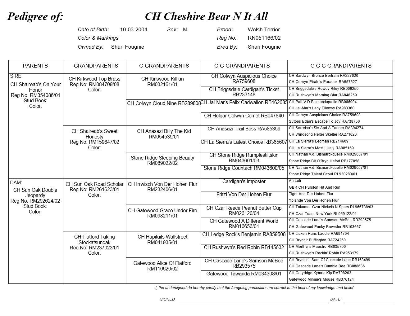 CH Cheshire Bear N It All's Pedigree